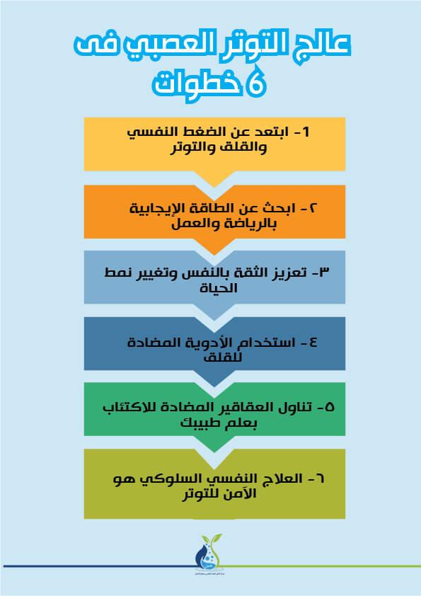عالج التوتر في 6 خطوات